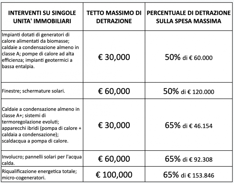 bonus-orniario